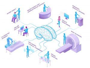 Великобритания начинает испытания искусственного интеллекта для усиления логистики больниц