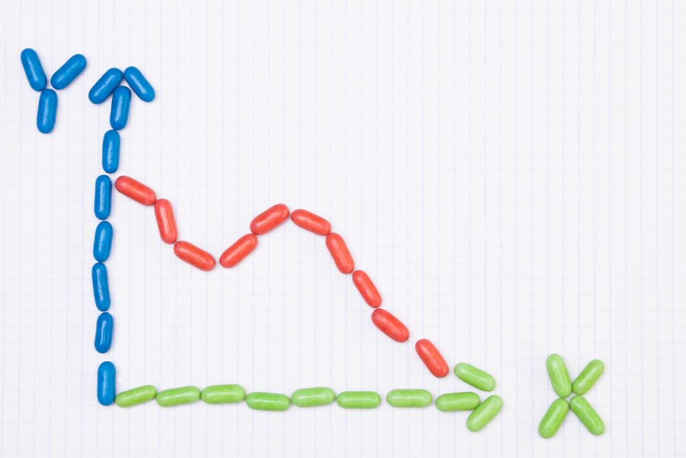 Пандемия COVID-19 приведет к снижению аптечных продаж
